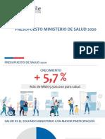 Presupuesto Ministerio de Salud 2020 Salud2020