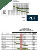 General Schedule Hardscape