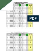 Marks List_RSITR820A01_Phase-VI_01.10.2019.pdf