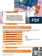 As Relações Entre Os Agentes Económicos - o Circuito Económico (1)