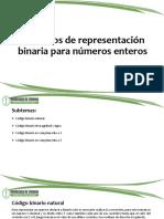 02 - Formatos de Representación Binaria Para Números Enteros