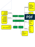 Mapa Conceptual Inventario 1