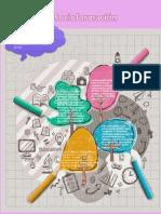 Inforgrafia del Aprendizaje desde la  socioformación