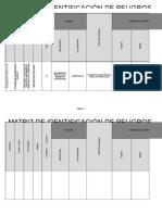 FT-SST-024 Formato Matriz de Identificación de Peligros, Valoración de Riesgo y Determinación de Controles.xlsx