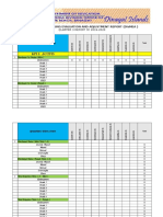 Quarter 3 DisMEA SY 2019 2020 for Final Consolidation