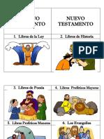 Libros de La Biblia Para Imprimir