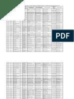 PUBLICAR_SEGUNDA_CONVOCATORIA_RM_2019.pdf