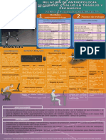 infografia ergonomia