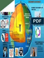 Paradigma Desarrollo Humano