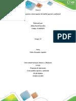 Tarea 4_ politica agraria y ambiental