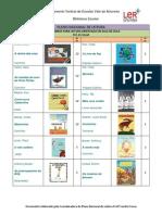 PNL - Lista de livros Pré-Escolar