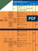 Cronograma Fase 1 Planeación y Análisis(3)