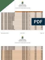 Sisu 2019 Notas de Corte