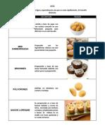 Bites en Gastronomía