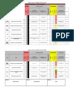 Matriz de Riesgos, Oportunidades y Plan de Accion
