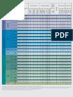Dados técnicos_Linha Comercial CEBRACE