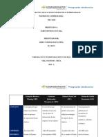 Cuadro Comparativo Aplicaciones Informáticas Empresariales