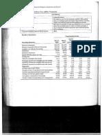 Case Jetblue Airways IPO Valuation - Exhibits