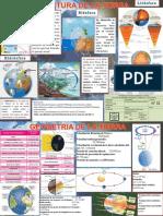 geometría de la tierra y estructura de la tierra