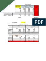 Informacion Nutricional Semaforo