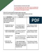 Teaching Plan Format