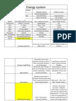 Energy system .pdf