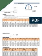 elipse area calculation.pdf