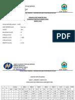 Analisis Peperiksaan 2018 Markah n Peratus Semua Kelas