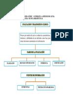 Mapa Conceptual Capitulo II Evaluacion (1)