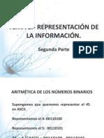 Presentación Tema 2 - Representacion de la informacion (Seg.Parte) - Alvaro Pablos Lamas