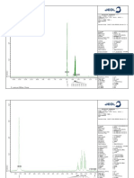Hasil NMR POLIOL