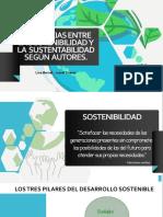 Diferencias Entre La Sostenibilidad Expo Terminada (2)