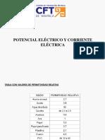 Potencial Electrico y Corriente Electrica