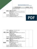 Planificare Evaluare Initiala Grupa Mijlocie