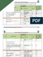 Accredited consultants.pdf