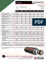 33kV MV PI Aluminium 3 Core SWA Table 21