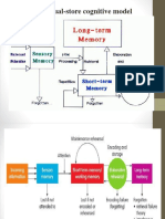 2. Memory Model