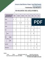 consonantes-español-castellano-medieval-cr.pdf