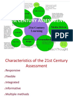 21st Century Assessment