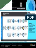 Azure Fundamentals Learning Path (July 2019)