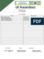 List of Awards