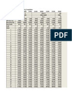 Ropa 2019 Pay Matrix for Wbsedcl