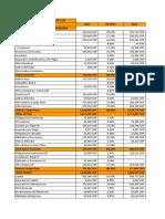 Base de Datos Cajas de Compensación - Grupo (1)