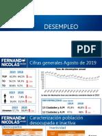 Desempleo Agosto Colombia