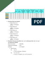 Lampiran Pilot Plant_leaching_kelompok 3_kelas 3b
