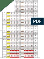 Black Friday Price & Voucher (RO) - Magniflex