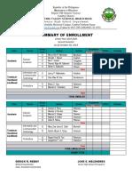 Summary of Enrollment
