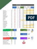 COST 201910.pdf