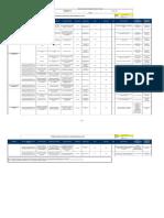 Formato Matriz de Objetivos e Indicadores Del SG-SST