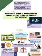 Diferencias Entre El Procedimiento Administrativo y Judicial Laboral(Judith)